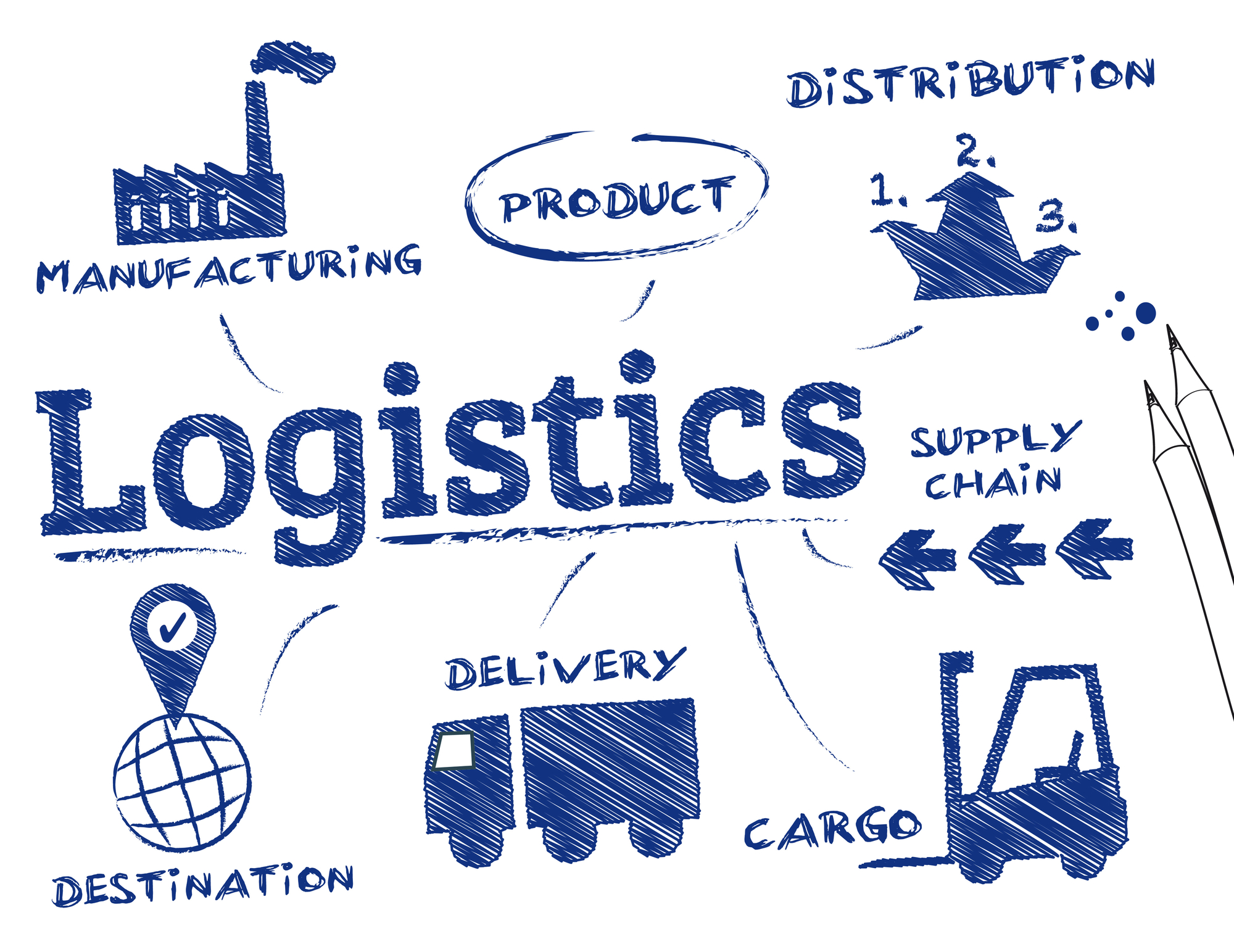 Low Cost LTL Product Returns Consolidation and Logistics